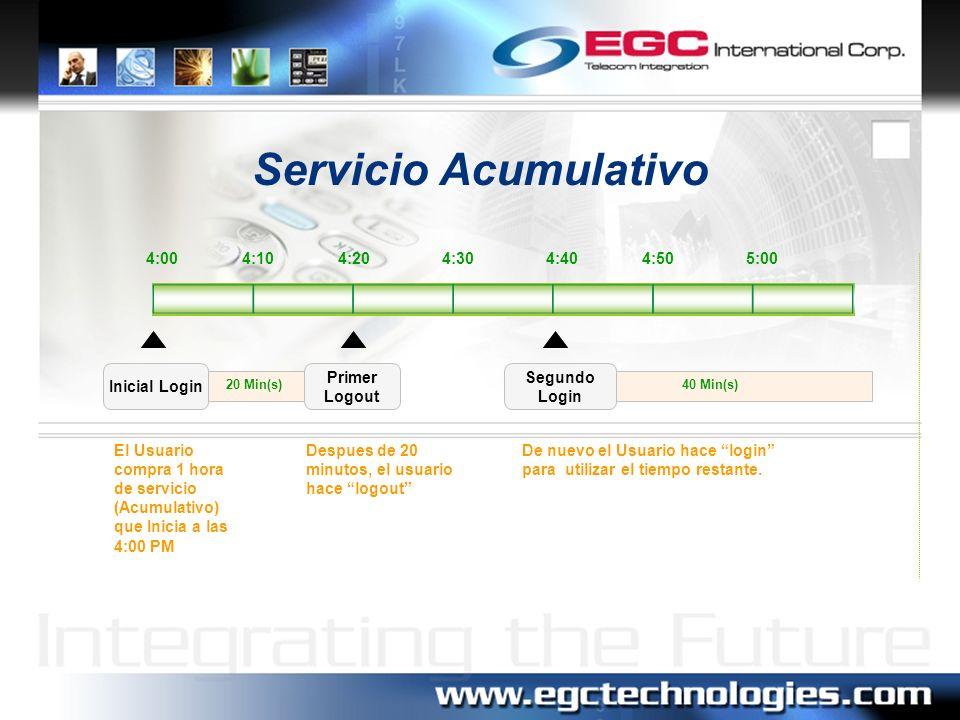Servicio Acumulativo 4:00 4:10 4:20 4:30 4:40 4:50 5:00 Inicial Login