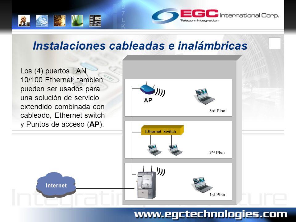 Instalaciones cableadas e inalámbricas