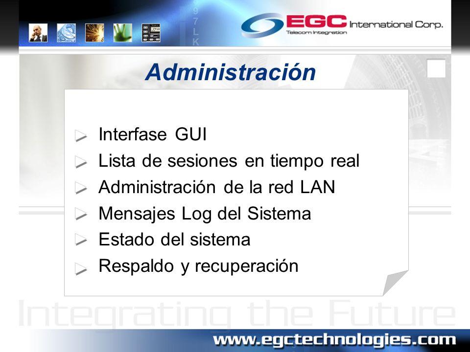 Administración Interfase GUI Lista de sesiones en tiempo real