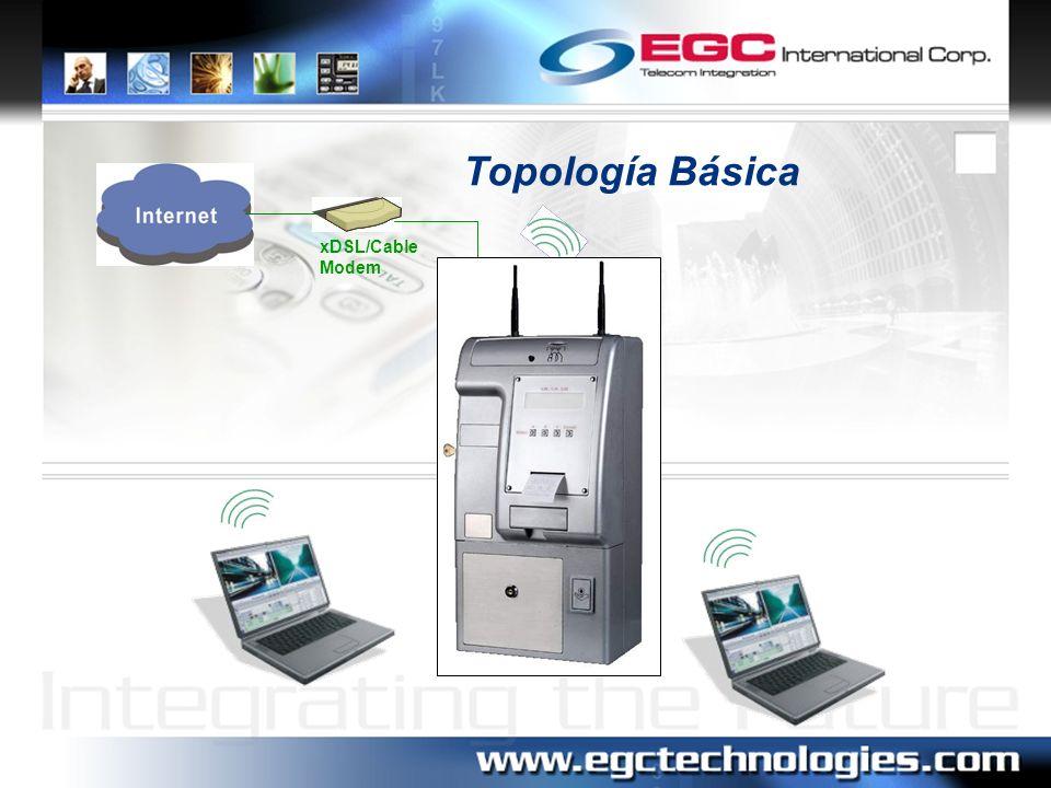 Topología Básica xDSL/Cable Modem
