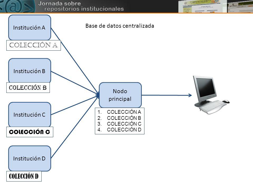 Base de datos centralizada