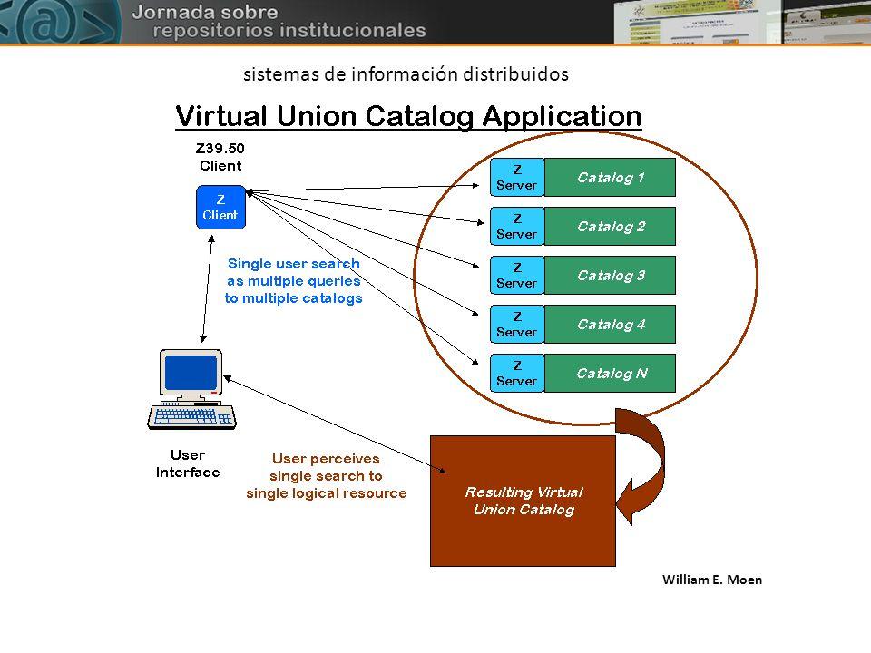 sistemas de información distribuidos