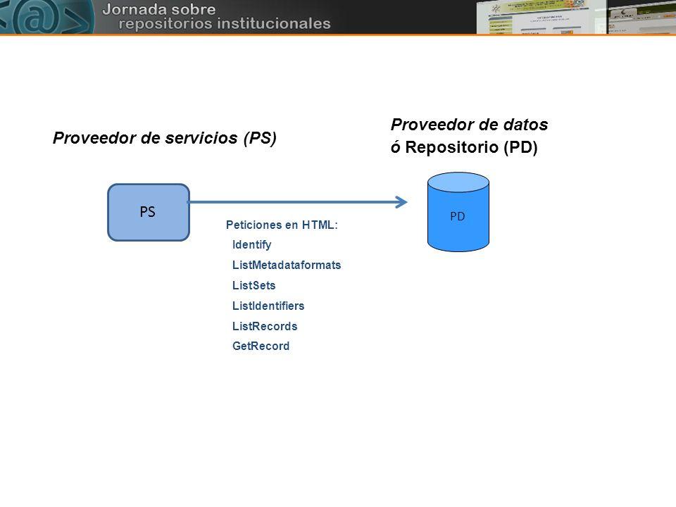 Proveedor de servicios (PS)