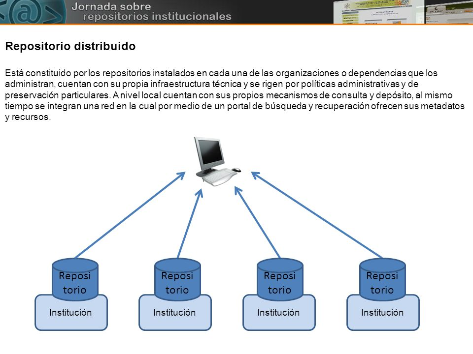 Repositorio distribuido