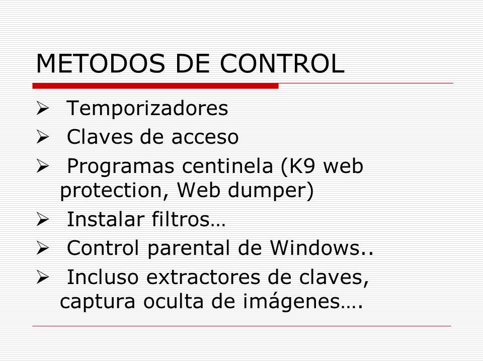 METODOS DE CONTROL Temporizadores Claves de acceso