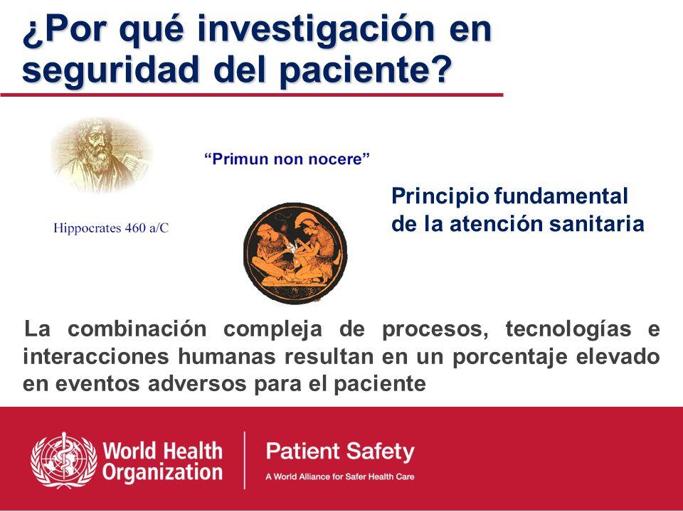 ¿Por qué investigación en seguridad del paciente