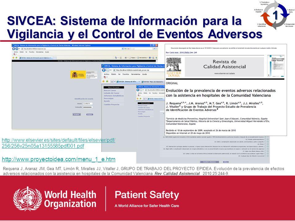 1SIVCEA: Sistema de Información para la Vigilancia y el Control de Eventos Adversos.