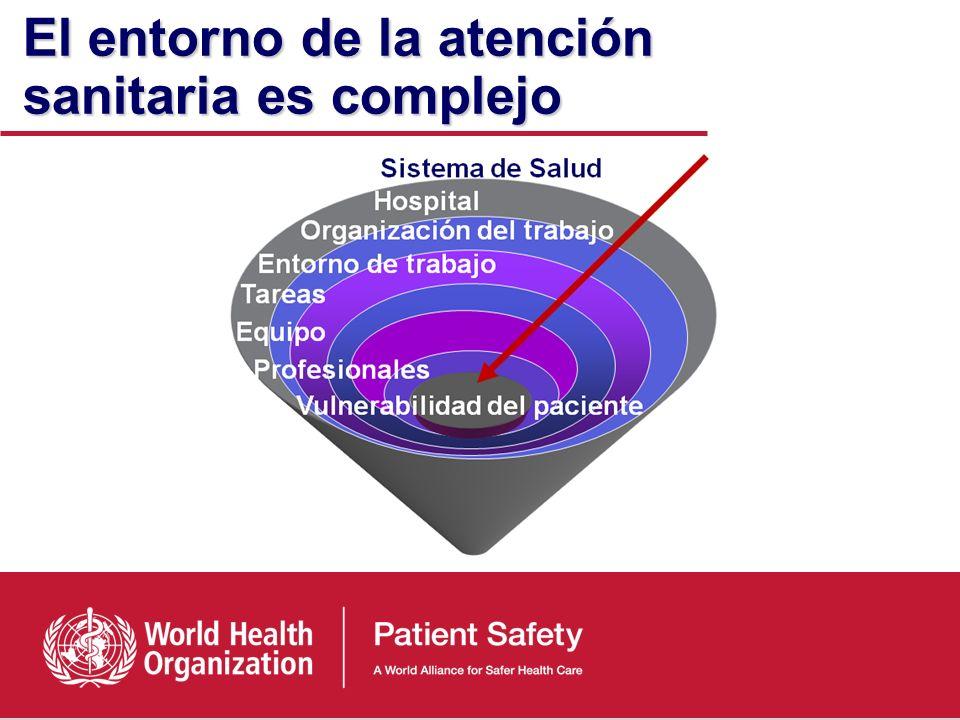 El entorno de la atención sanitaria es complejo