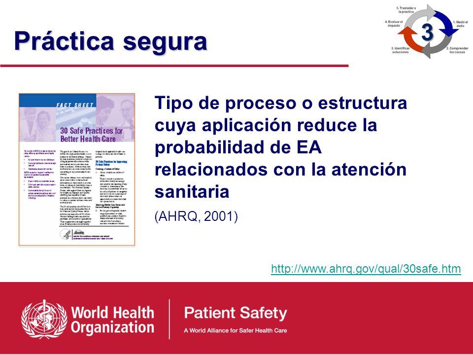 3Práctica segura. Tipo de proceso o estructura cuya aplicación reduce la probabilidad de EA relacionados con la atención sanitaria.
