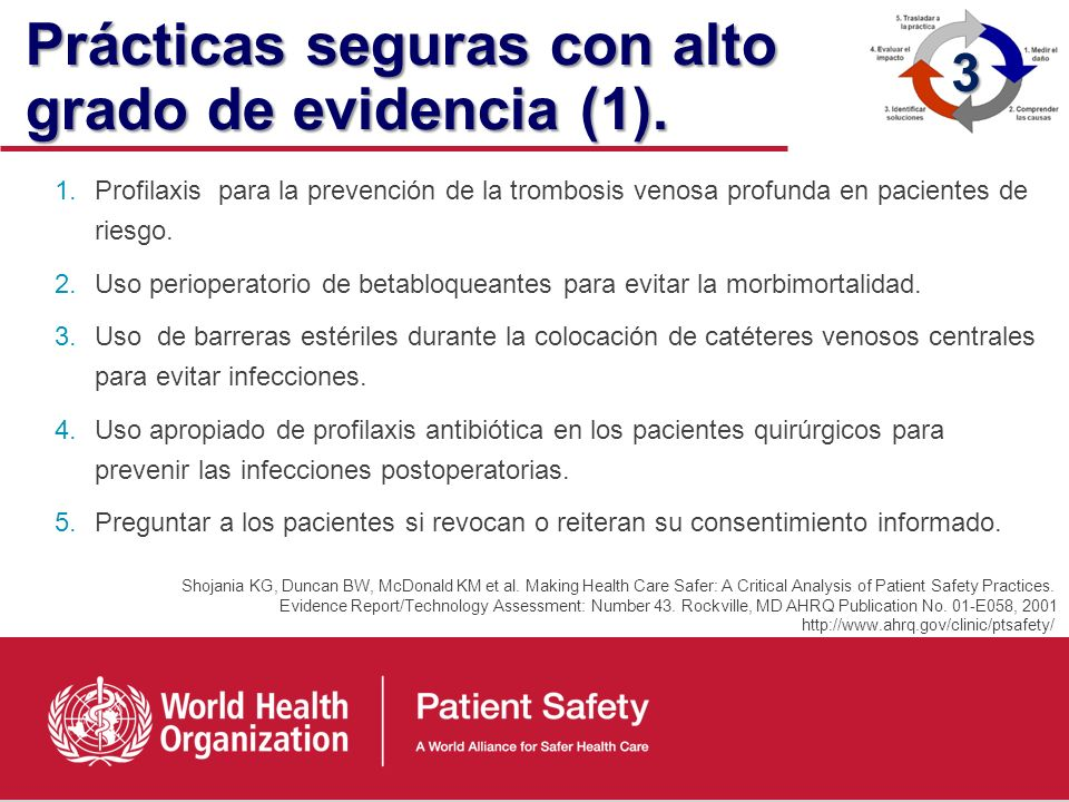 Prácticas seguras con alto grado de evidencia (1).
