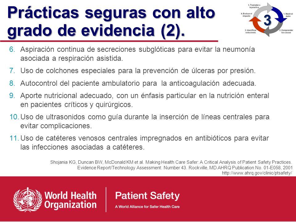 Prácticas seguras con alto grado de evidencia (2).