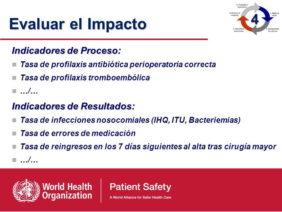 Evaluar el Impacto 4 Indicadores de Proceso: