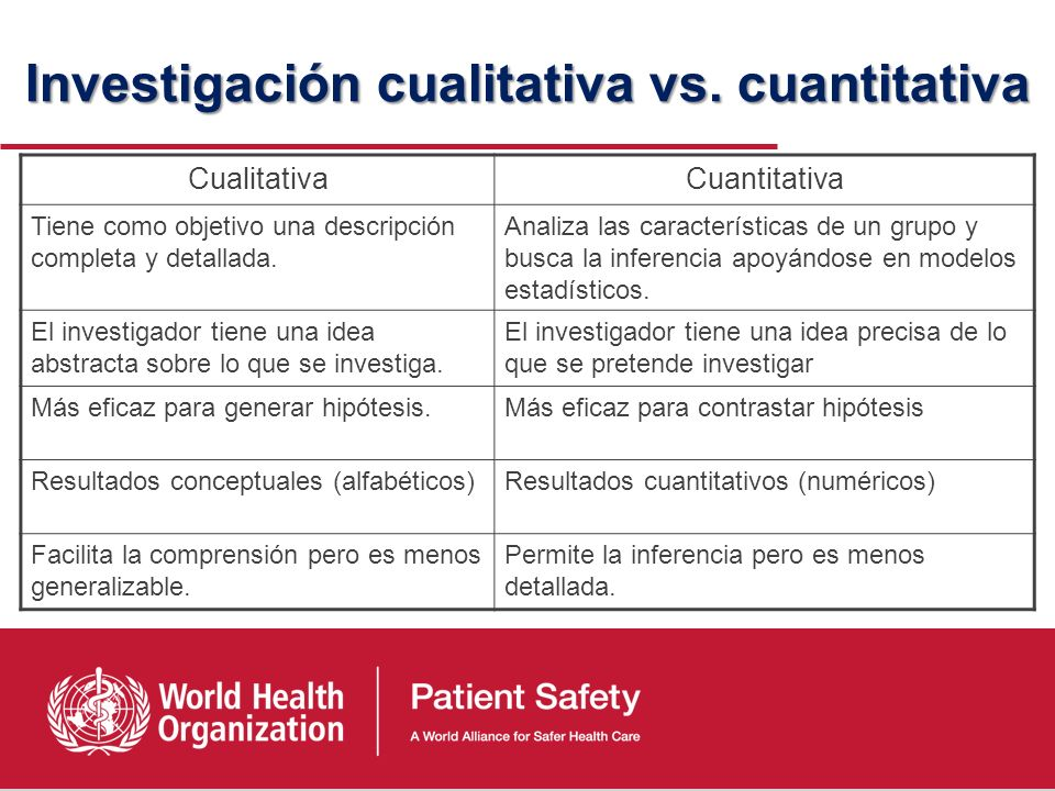 Investigación cualitativa vs. cuantitativa