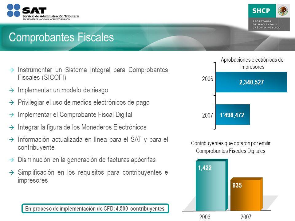 En proceso de implementación de CFD: 4,500 contribuyentes