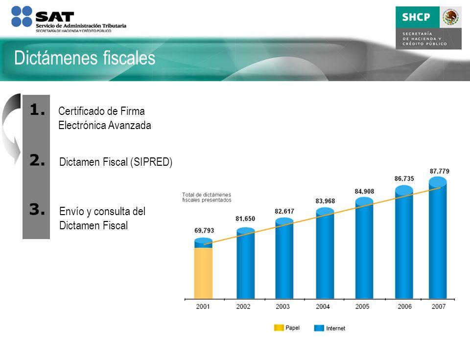 Dictámenes fiscales 1. 2. 3. Certificado de Firma Electrónica Avanzada