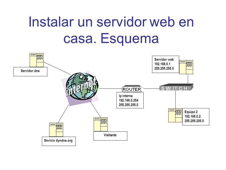 Instalar un servidor web en casa. Esquema