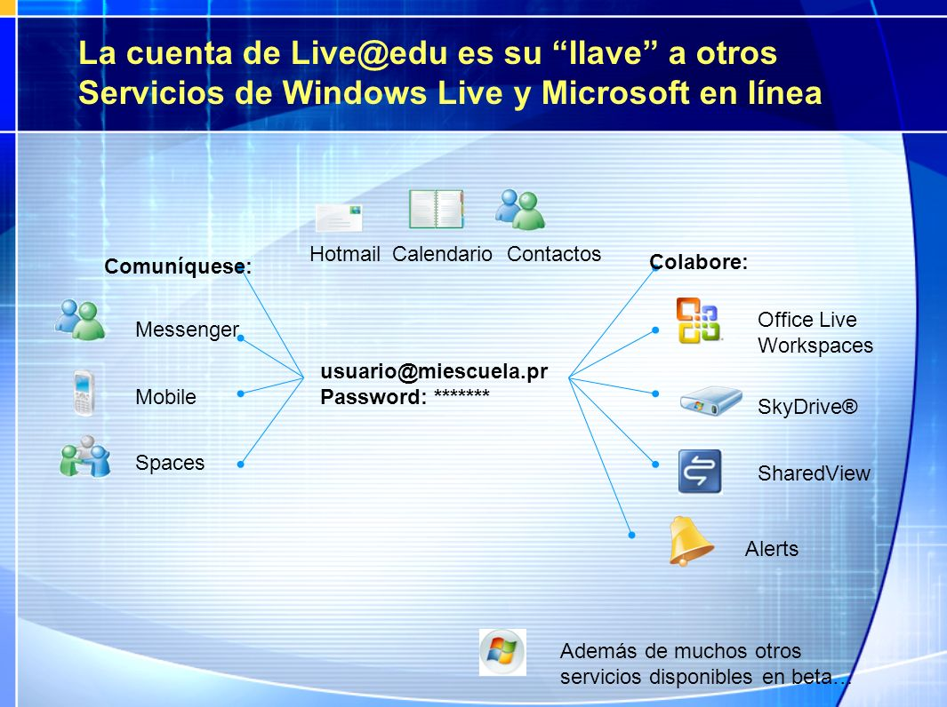 La cuenta de Live@edu es su llave a otros Servicios de Windows Live y Microsoft en línea