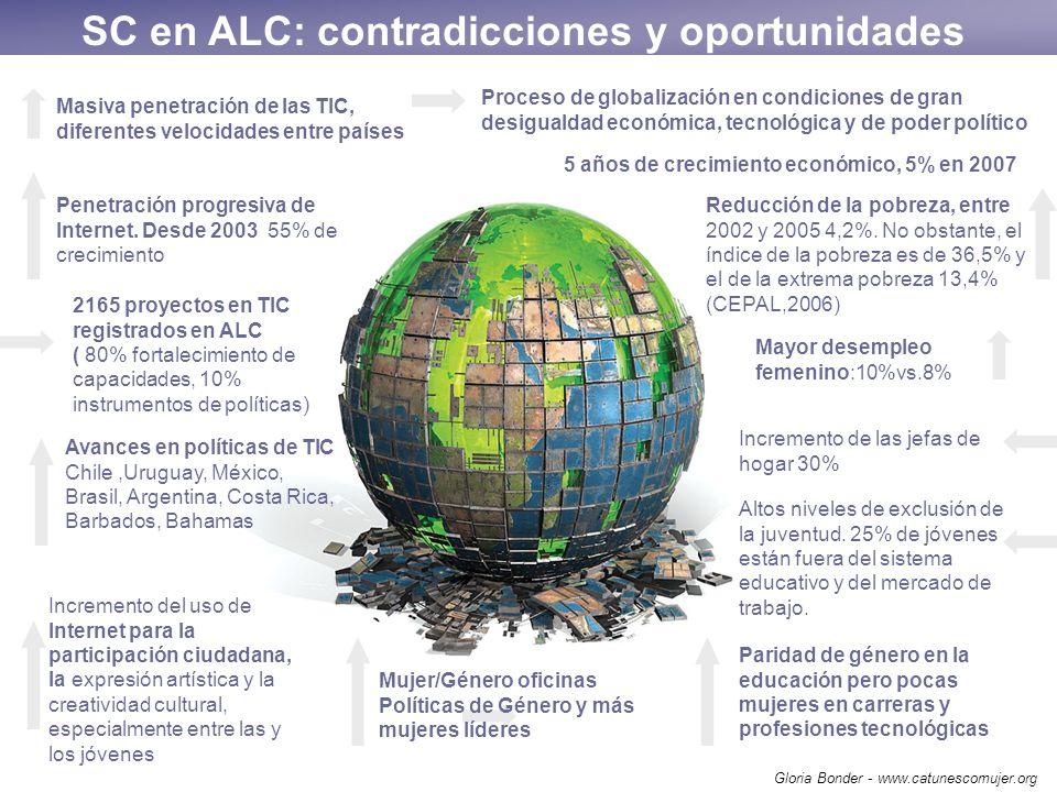 SC en ALC: contradicciones y oportunidades
