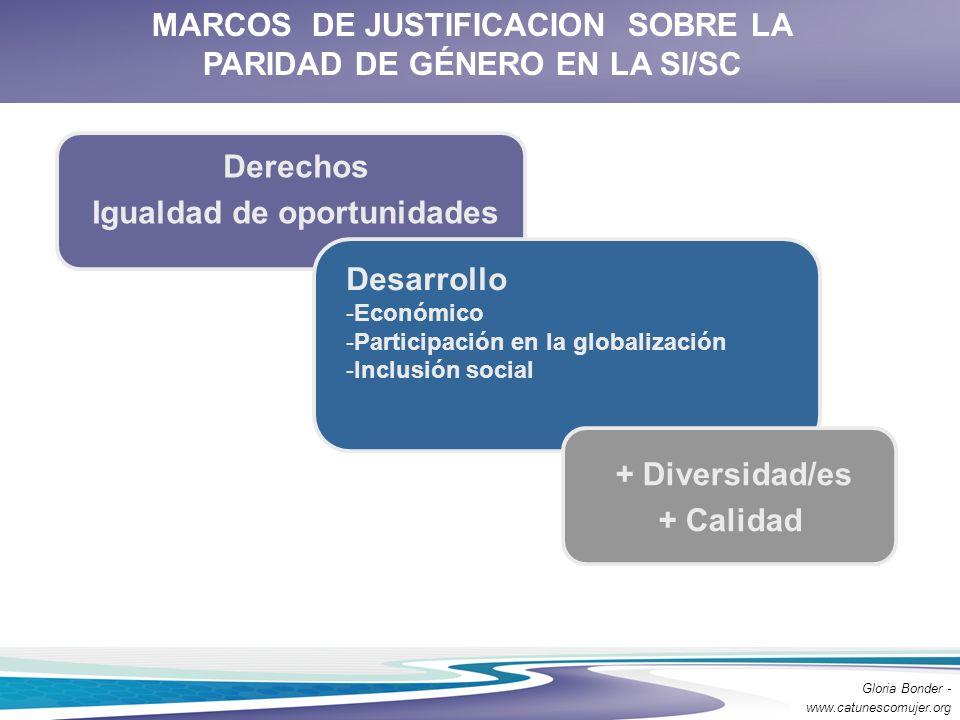 MARCOS DE JUSTIFICACION SOBRE LA PARIDAD DE GÉNERO EN LA SI/SC