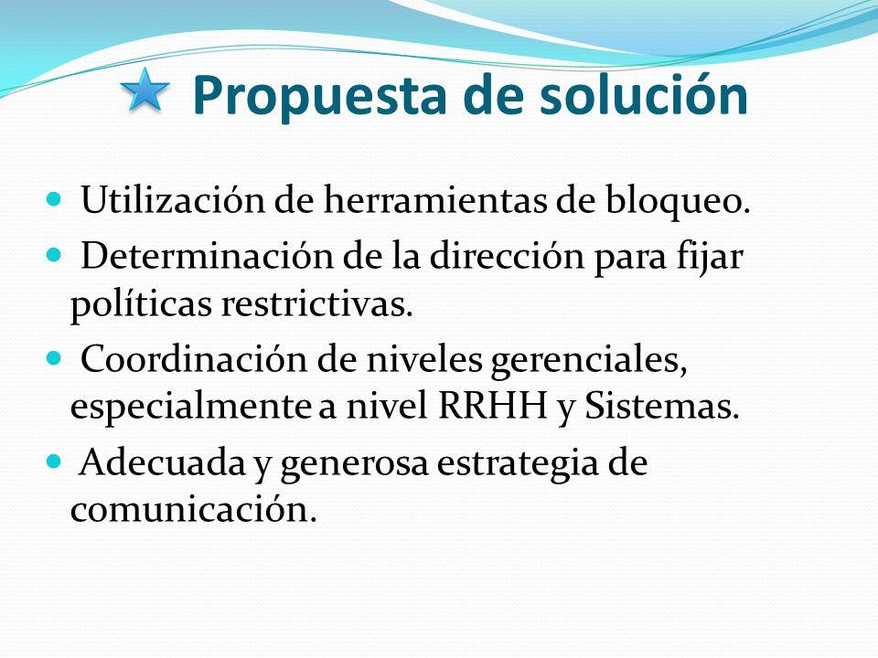 Propuesta de solución Utilización de herramientas de bloqueo.