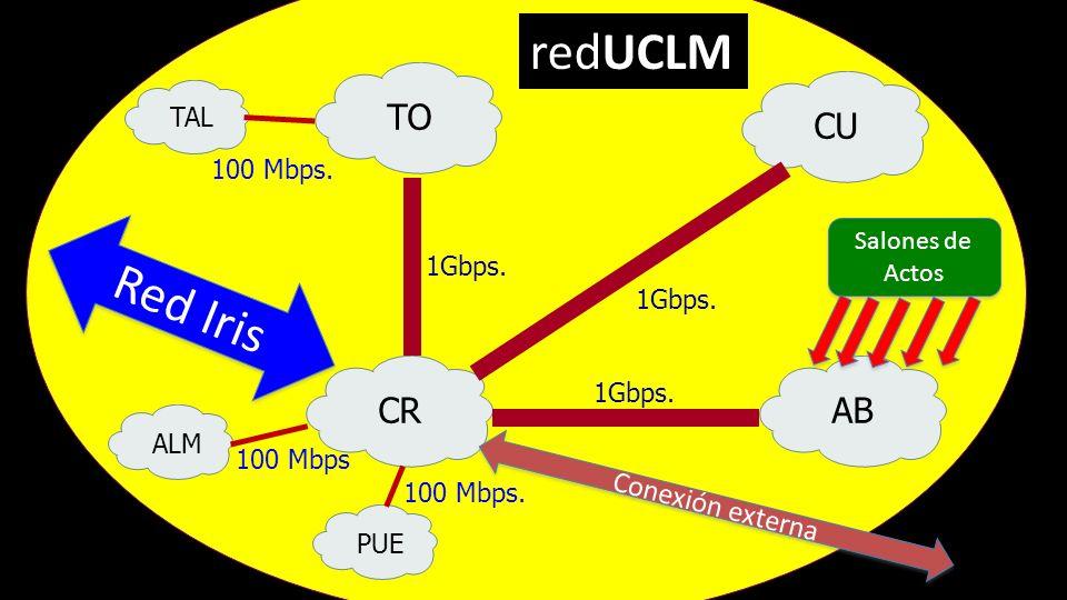 redUCLM Red Iris CR TO CU AB Conexión externa TAL 100 Mbps. Salones de