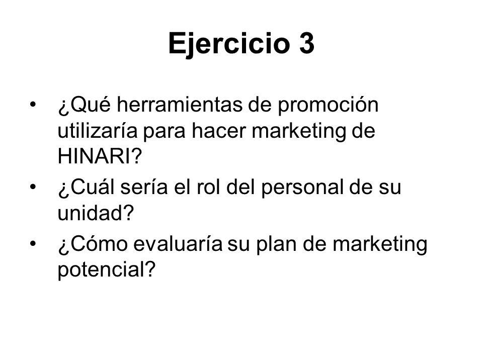 Ejercicio 3 ¿Qué herramientas de promoción utilizaría para hacer marketing de HINARI ¿Cuál sería el rol del personal de su unidad