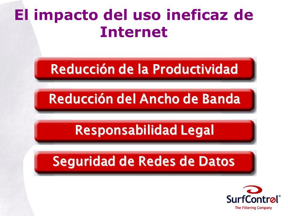 El impacto del uso ineficaz de Internet