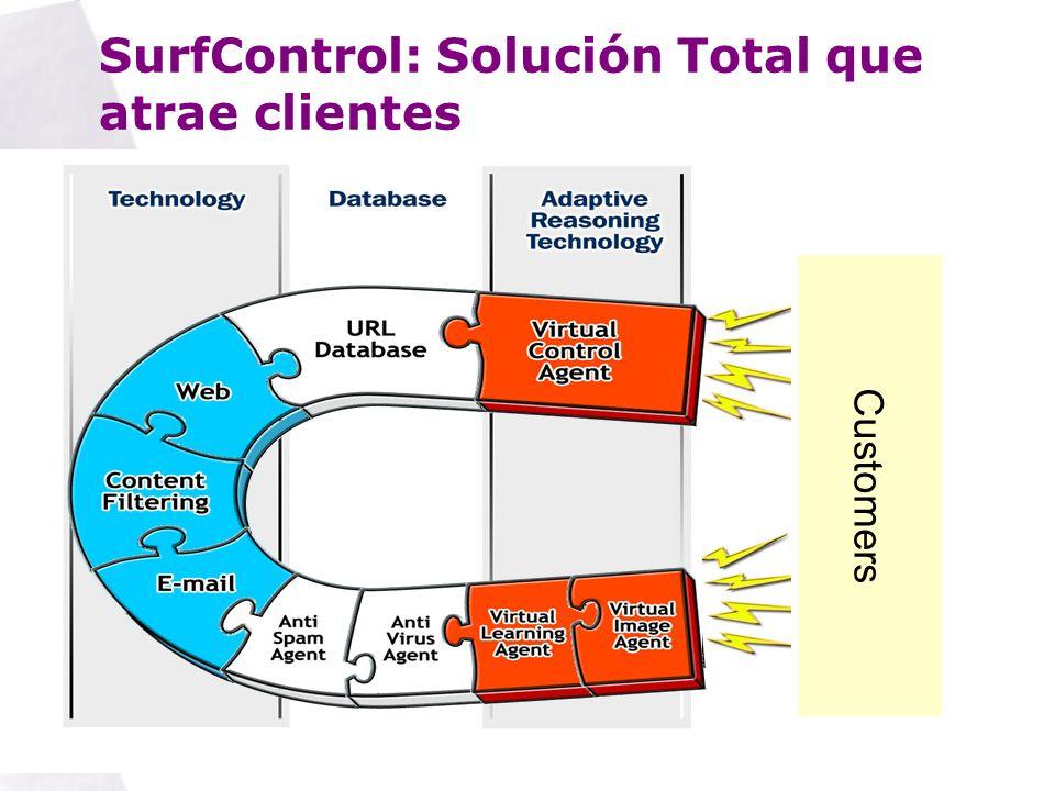 SurfControl: Solución Total que atrae clientes