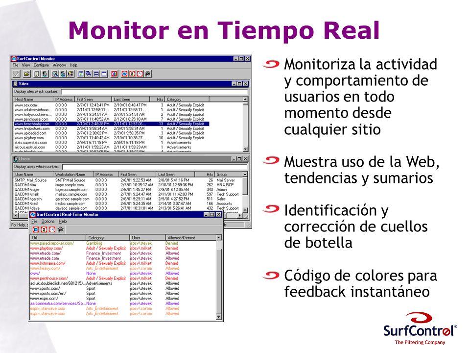 Monitor en Tiempo Real Monitoriza la actividad y comportamiento de usuarios en todo momento desde cualquier sitio.