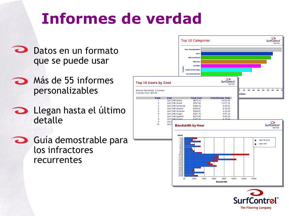 Informes de verdad Datos en un formato que se puede usar