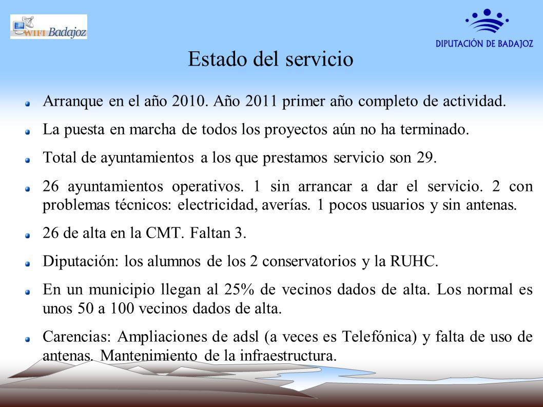 Estado del servicio Arranque en el año 2010. Año 2011 primer año completo de actividad.