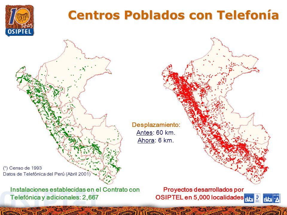 Centros Poblados con Telefonía