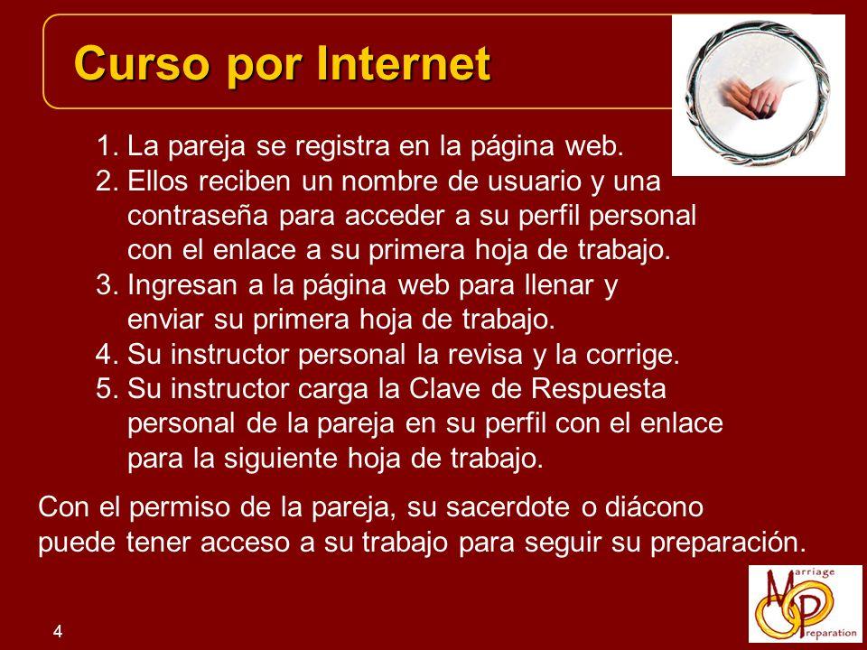 Curso por Internet 1. La pareja se registra en la página web.