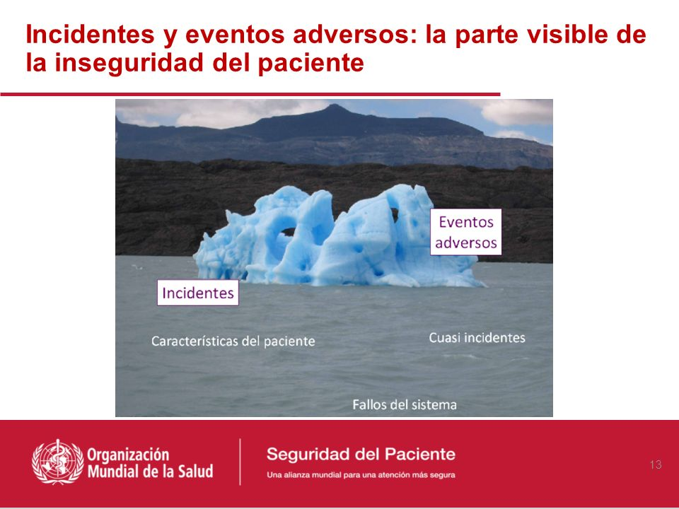 Incidentes y eventos adversos: la parte visible de la inseguridad del paciente