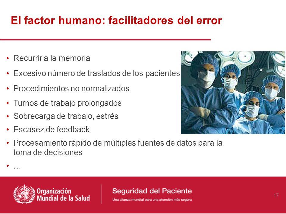 El factor humano: facilitadores del error