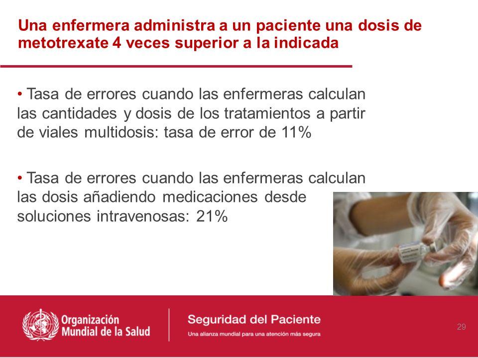 Una enfermera administra a un paciente una dosis de metotrexate 4 veces superior a la indicada