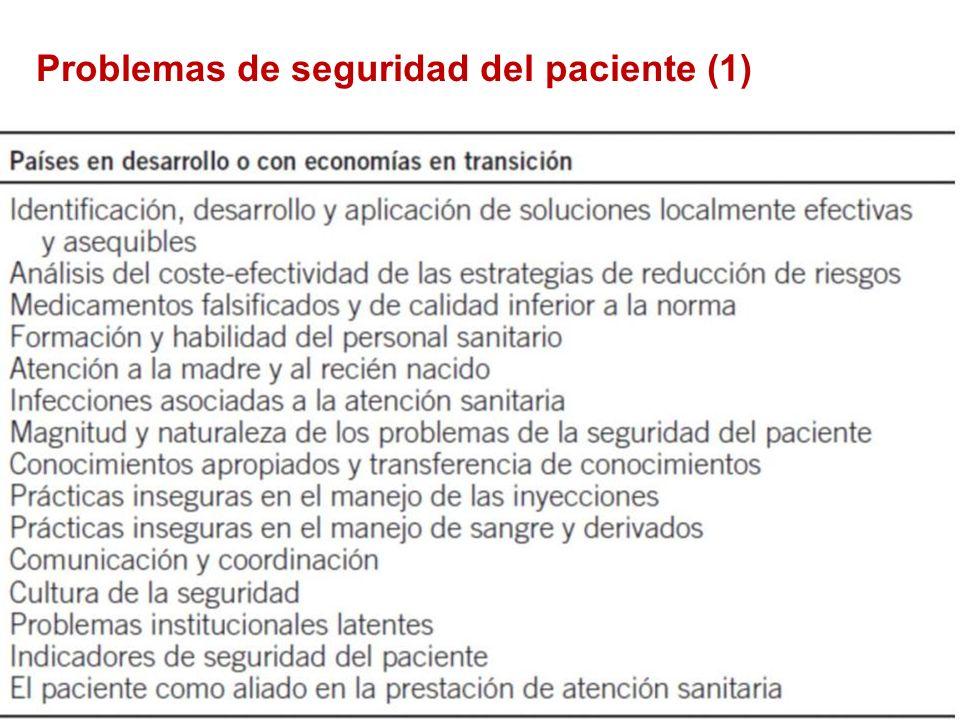 Problemas de seguridad del paciente (1)