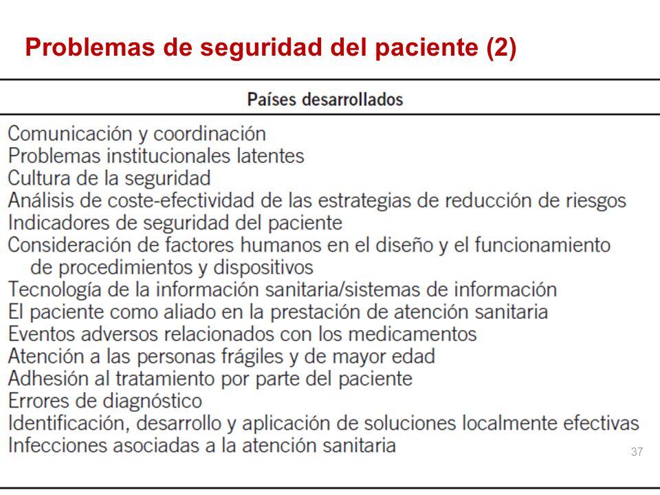 Problemas de seguridad del paciente (2)