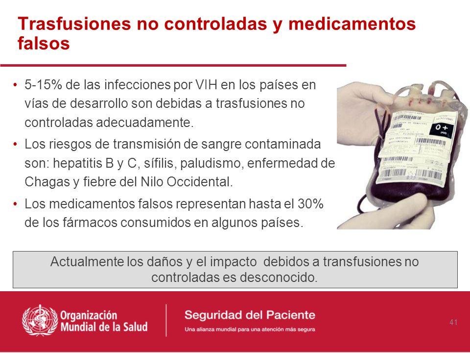 Trasfusiones no controladas y medicamentos falsos