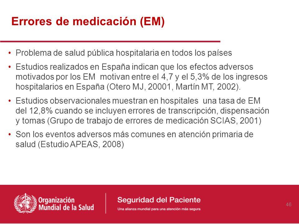Errores de medicación (EM)