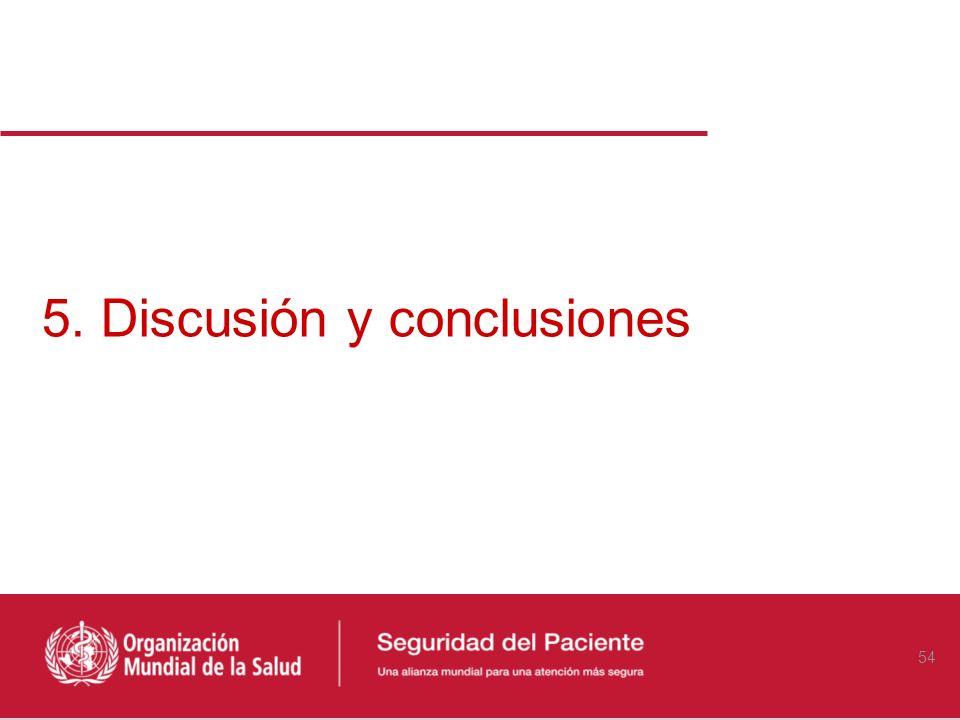 5. Discusión y conclusiones