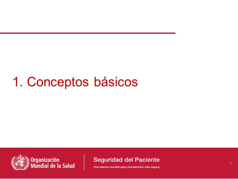 1. Conceptos básicos