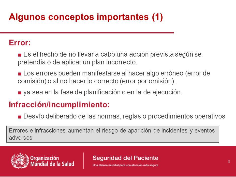 Algunos conceptos importantes (1)
