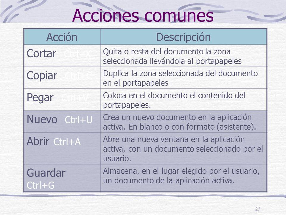 Acciones comunes Acción Descripción Cortar Ctrl+X Copiar Ctrl+C