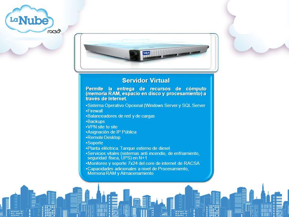 Servidor Virtual Permite la entrega de recursos de cómputo (memoria RAM, espacio en disco y procesamiento) a través de Internet.