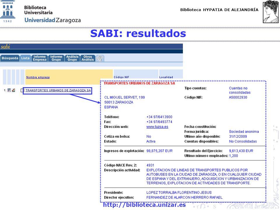 SABI: resultados http://biblioteca.unizar.es
