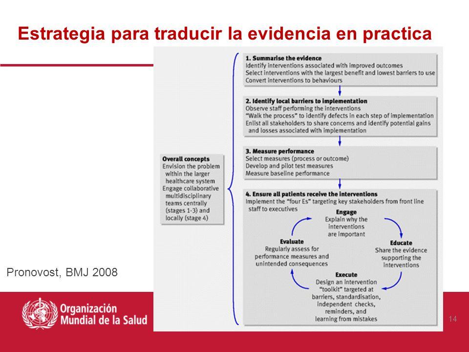 Estrategia para traducir la evidencia en practica