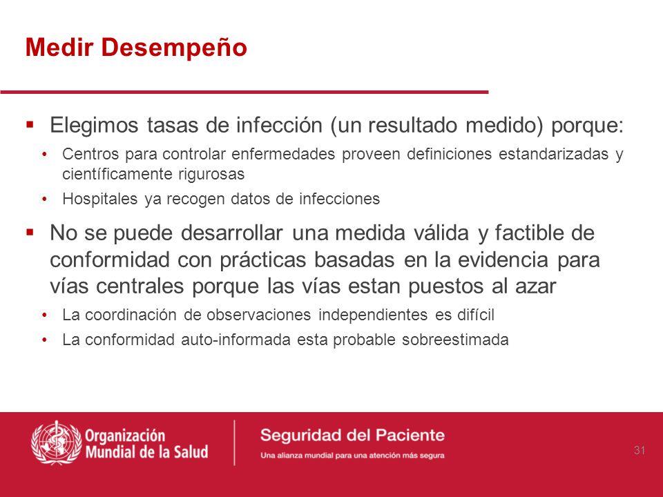 Medir Desempeño Elegimos tasas de infección (un resultado medido) porque: