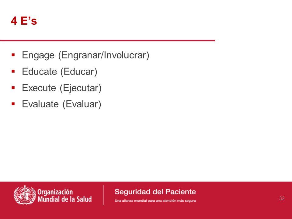 4 E's Engage (Engranar/Involucrar) Educate (Educar) Execute (Ejecutar)