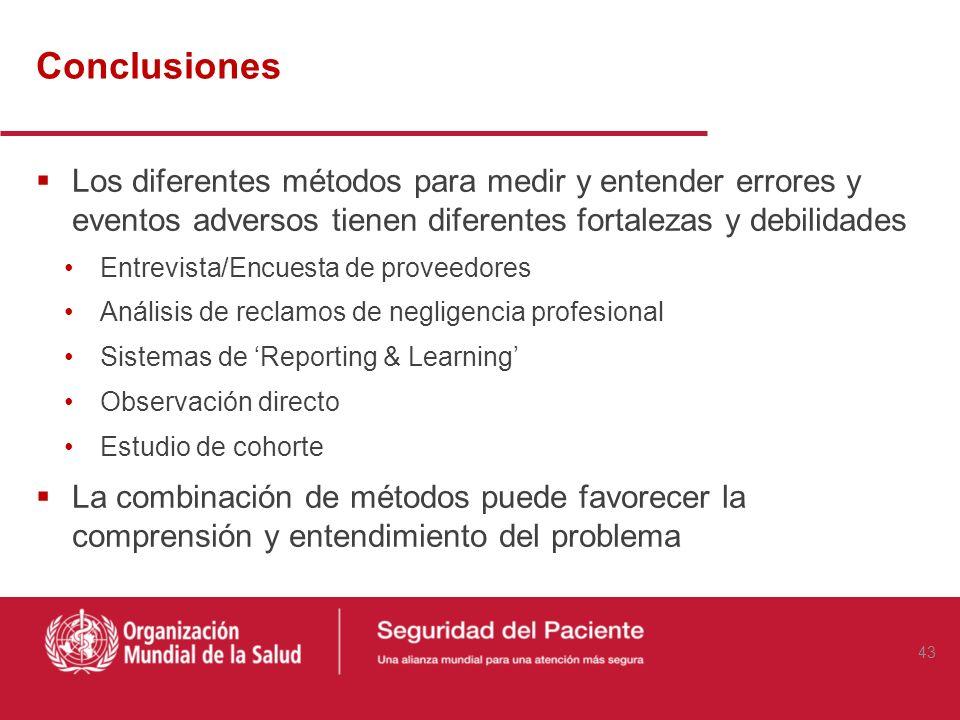 Conclusiones Los diferentes métodos para medir y entender errores y eventos adversos tienen diferentes fortalezas y debilidades.